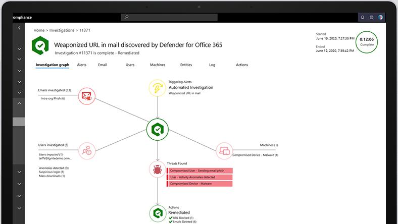Microsoft Defender for Office 365